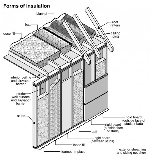 Insulation fiberglass R value of fiberglass batt insulation