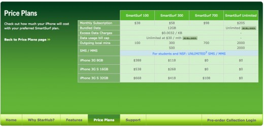 Singtel, M1, Starhub iPhone Mobile plans and prices