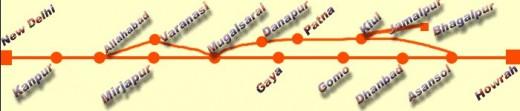 Delhi to Calcutta (Varanasi on the way)