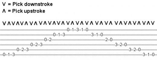 Guitar tab for C major, played in the first three frets of the guitar