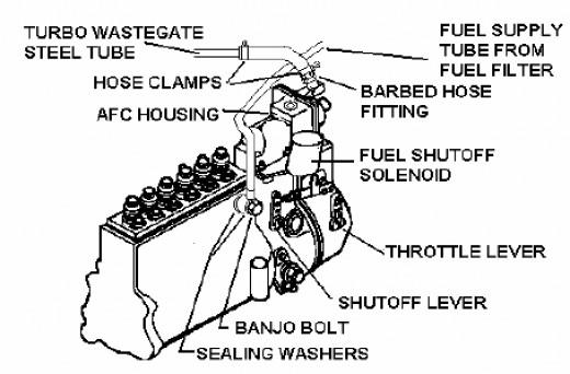 Dodge 2500 Mins Parts – Dodge Mins Wiring