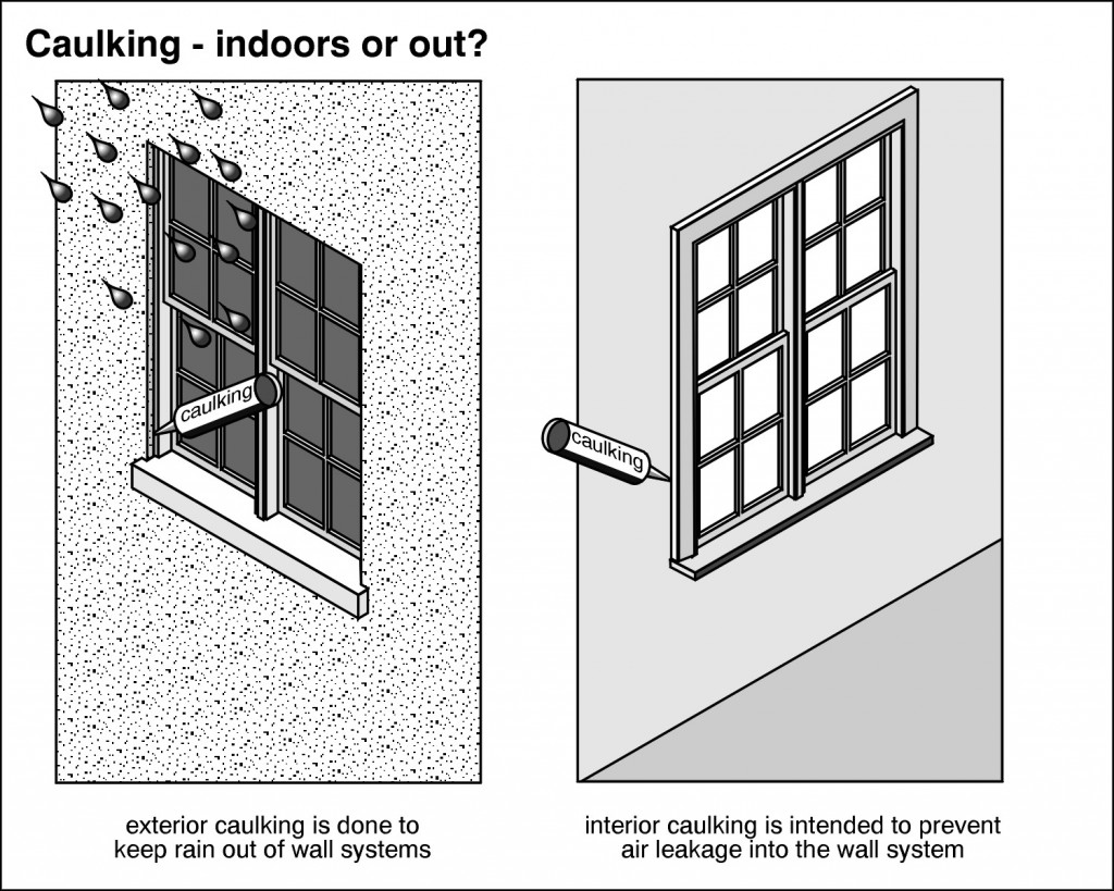 Caulking Windows And Doors Outside Or Inside