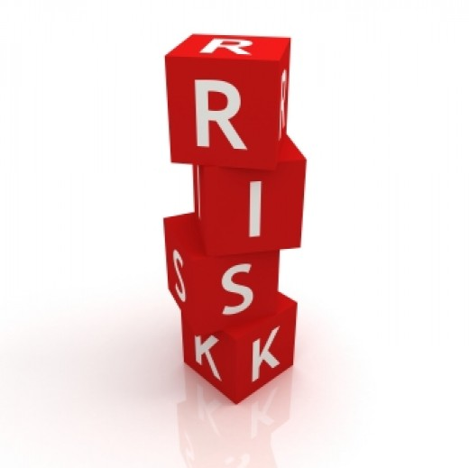 Risk Management Made Easy With Comprehensive Integrated Risk Management Software