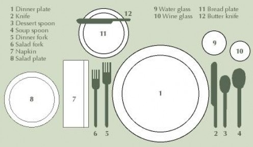 Guide to Setting a Family Dinner Table