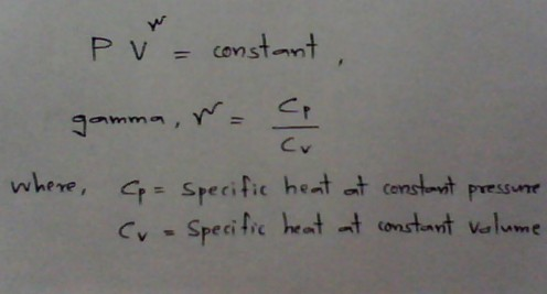 Equation for adiabatic compression
