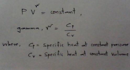 Equation for adiabatic compression