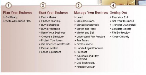 SBA - Small Business Planner