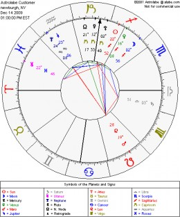 Astrology of Missing 4-Year-Old Boy