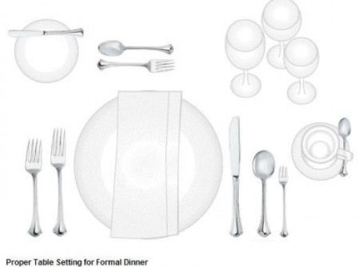 Formal Dinner Table Setting Diagram