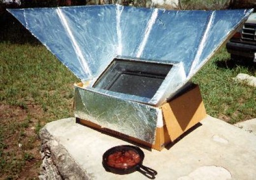 There Are Many Different Types Of Solar Ovens