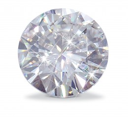 Moissanite or Diamond?