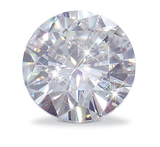 Moissanite or Diamond?