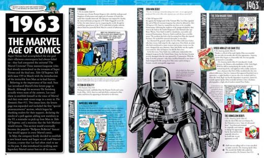 1963: Marvel publishes Iron Man