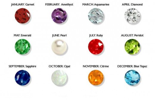 Gemstones based on Birthmonth are popularly known as Birthstones and very month of the year are assigned birthstones which can be worn to improve the positive qualities of the individual wearing it.