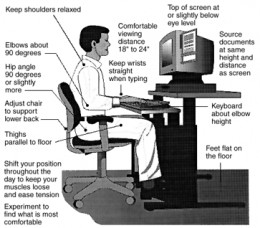My simple definition of ergonomics what is the role of an ergonomist - Definition of back office ...