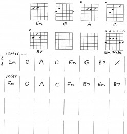 Guitar Chords - House of The Rising Sun