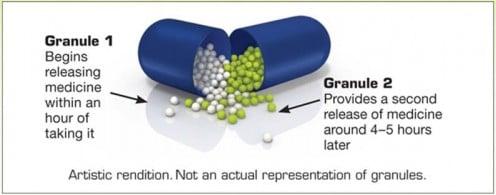 Kapidex Granules