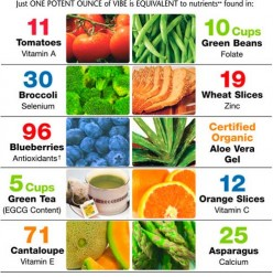 Fruits and Vegetables are Nature's Medicines