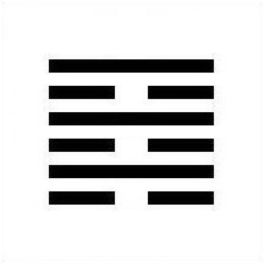 Hexagram I Ching Example