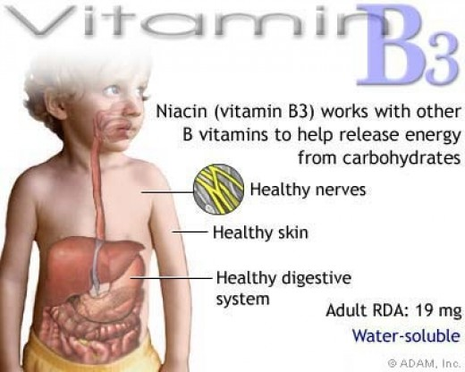 Health benefits of vitamin B3 chart
