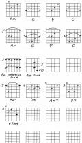Play Rock Guitar Chords