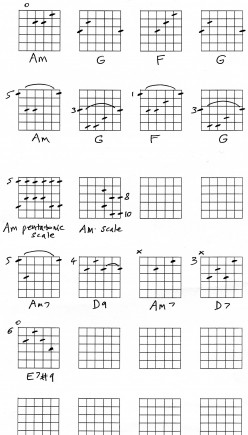 Play Rock Guitar Chords