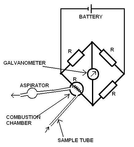 Explosimeter