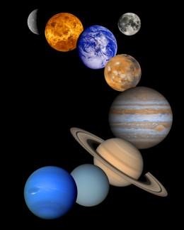 CLICK FOR FULL SIZE IMAGE. Photo courtesy of NASA. The inner planets (Mercury, Venus, Earth, Moon, Mars) are roughly to scale to each other; the outer planets (Jupiter, Saturn, Uranus, Neptune) are roughly to scale to each other.