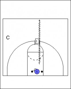 Top 5 Basketball Drills For Point Guards