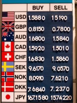 Методы регулирования валютного курса