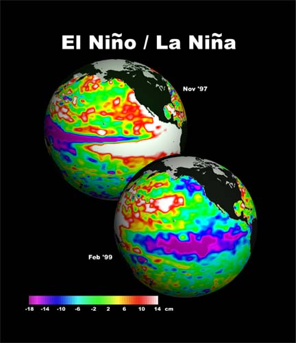 The twin phenomena-El Nino & La Nina or drought and flood (Courtesy of http://weblogs.sun-sentinel.com/)