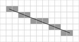 A diagram illustrating Bresenham's line algorithm.
