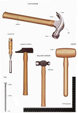 Woodworking Machinery Names With Awesome Example | egorlin.com