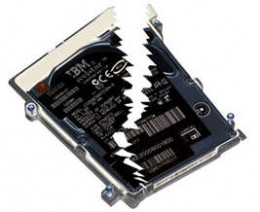How to Prevent Hard Disk Drive Failure