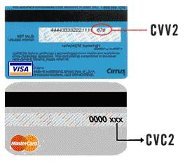 Credit Card Security Code Numbers-CVV