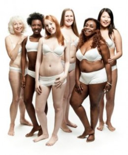effects media has on body image