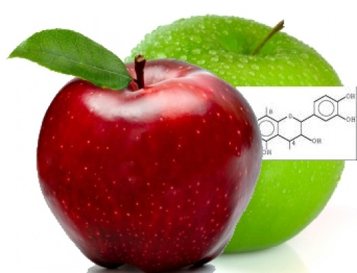 Click Here for Polyphenols and Hair Growth