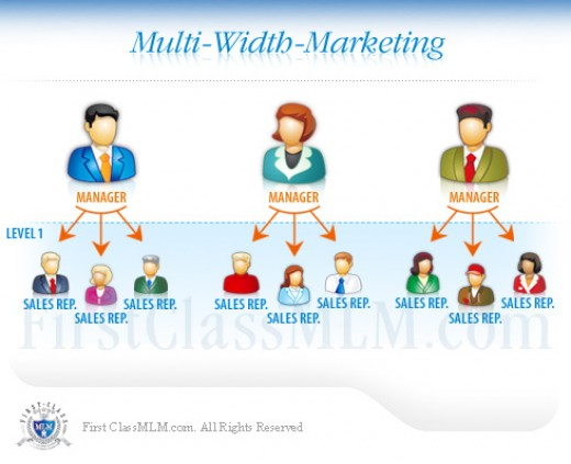 network marketing visual explanation