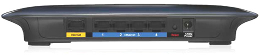 Back of the Linksys