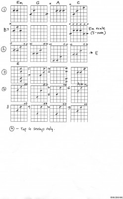 Guitar - Chords and theory Lesson