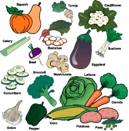 Fruits and vegetables rich in vitamin K