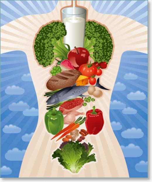 что кушать чтобы похудеть на 5 кг