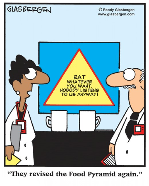 Food pyramid comic strip