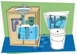 Water storage - what is greywater