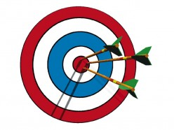 Google Adsense Bullseye Money Approach