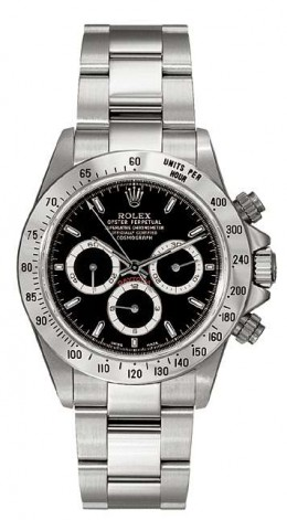 Store of watches: How To buy watches