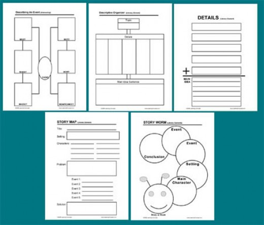 printable expository text graphic organizers - welcome. blank financial
