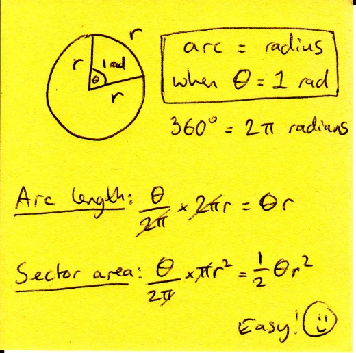 What you need to know about radians - click to enlarge
