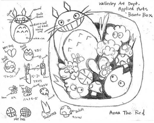 Anna's sketch for workshop @Wellesly College