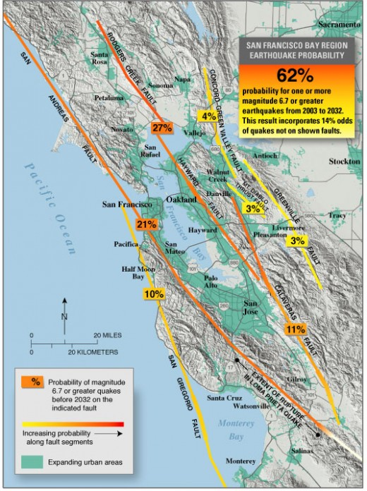 Probability of another earthquake in San Francisco